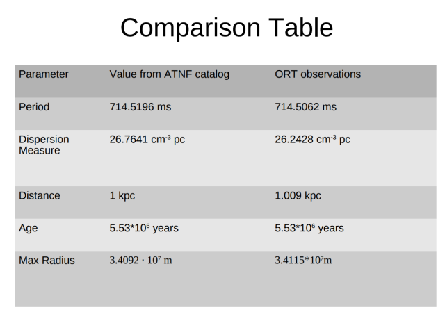 comparison table.png