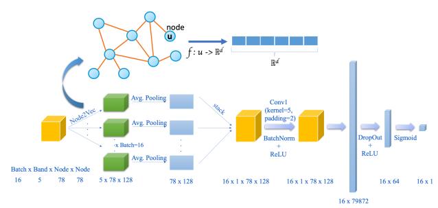 graph_based_model.png